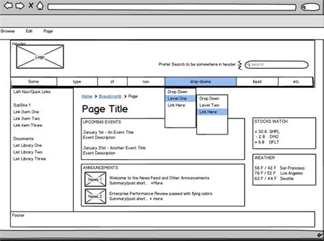 sharepoint 2010 balsamiq mockup wireframe template sharepoint 2010 balsamiq mockup wireframe template