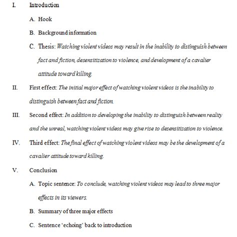thesis in an with cover letter example of rough draft cover rough
