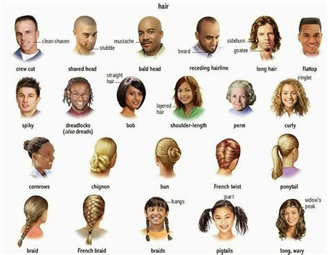 hairstyles and its names hair styles names of hair styles