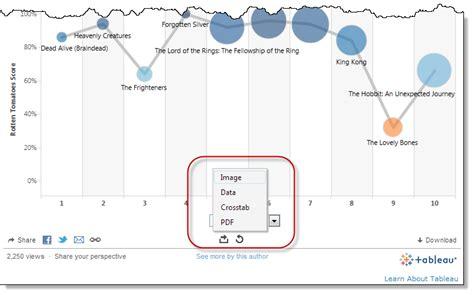 tableau dashboard tutorial pdf tableau public is made for sharing tableau public
