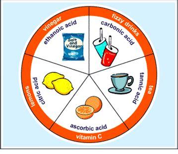 acids acids bases & solubilityby eli segre