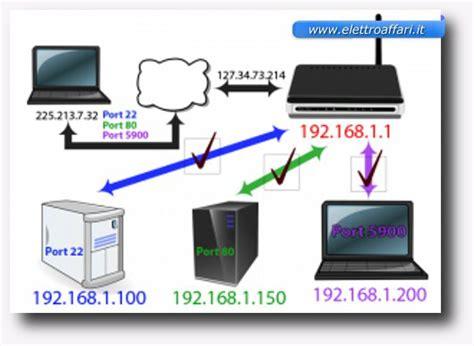 aprire porte d link come aprire le porte dei router d link linksys netgear e