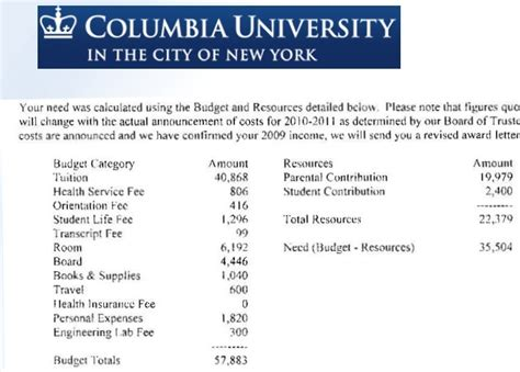 Columbia College Acceptance Letter Are These Financial Aid Letters Misleading