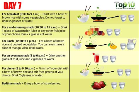 General Motors 7 Day Detox by The About The General Motors Gm Diet Plan