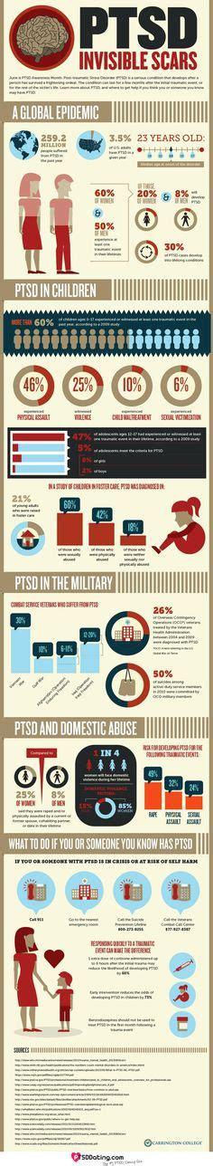 light therapy for ptsd letting your light shine teens healing from abuse teen