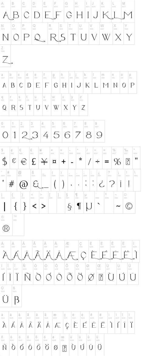 dafont sans serif 1000 images about typography fonts on pinterest