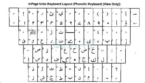 urdu keyboard layout free download inpage urdu 2012 free download webforpc