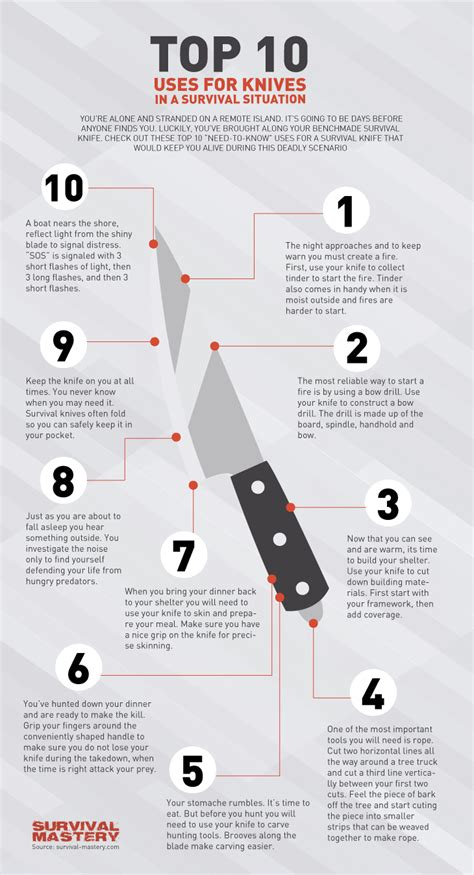 knife uses best survival knife guide reviews and advices from the