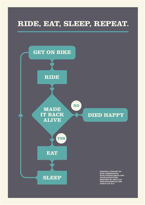 Do Calendars Repeat Ride Eat Sleep Repeat