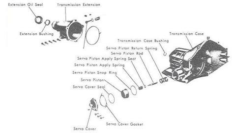 powerglide diagram gm aluminum powerglide transmission parts