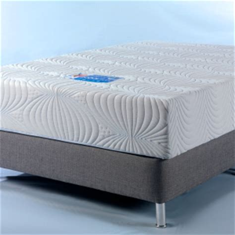Special Size Mattresses Uk by Cool Blue Memory Foam Mattress