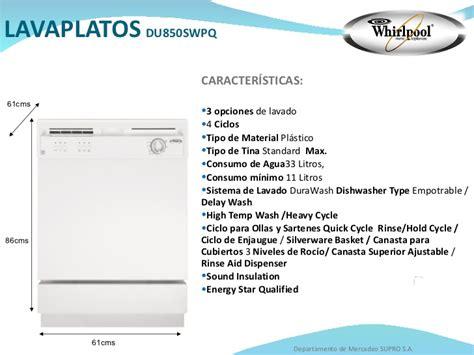 whirlpool top load washing machine schematics whirlpool