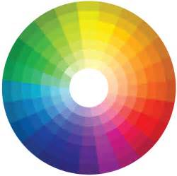 in color paint choosing colors interior painting color wheel ct