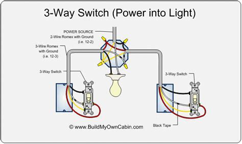 Wiring A 3 Way Light Switch 3 way switch wiring diagram