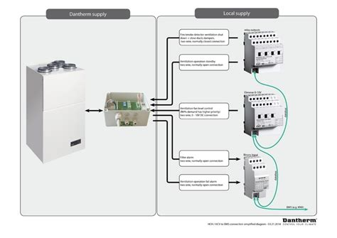 building management system schematic diagram wiring