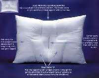 Cervical Kyphosis Pillow by Which Sleeping Position Is The Best For You You Spend