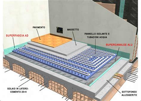 riscaldamento a pavimento spessore spessore pannelli riscaldamento a pavimento terminali