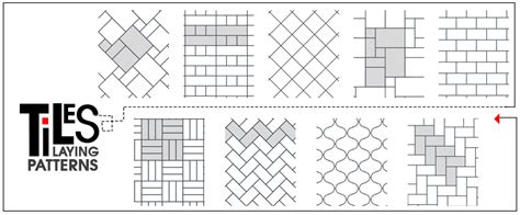 agl official blog tiles laying patterns