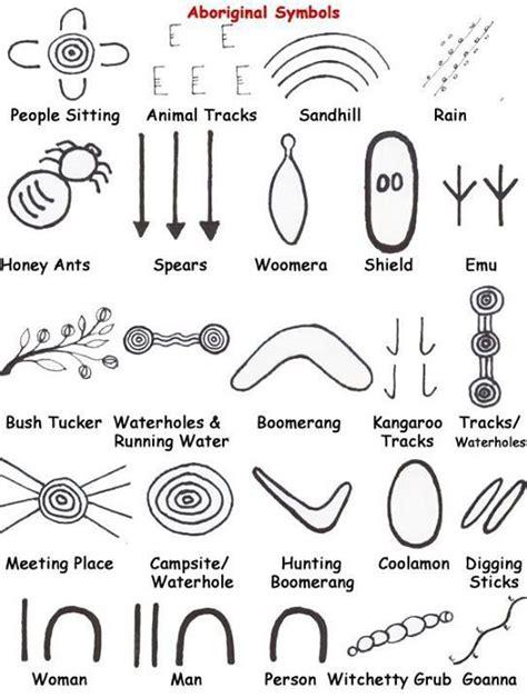 pattern same meaning aboriginal symbols pattern pinterest sticks and symbols