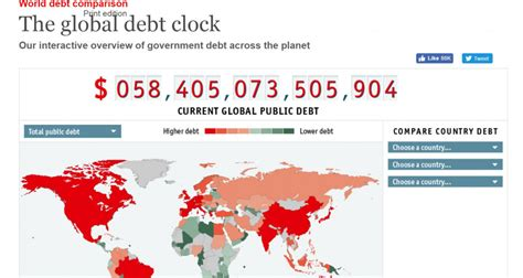 list of countries by public debt wikipedia the free debt burden v equities armstrong economics