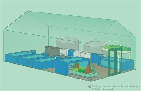 greenhouse layout how it works aquaponics and earth aquaponics and earth