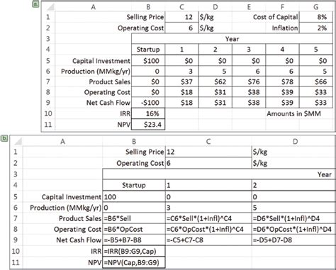 use spreadsheets for che problem solving aiche