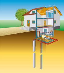 radiateur rayonnant 1798 regulateur de temperature chauffage au sol 224 metz