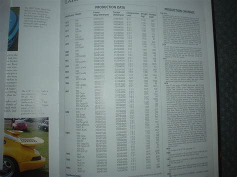 porsche 911 turbo production numbers 930 production numbers between 1975 89 available