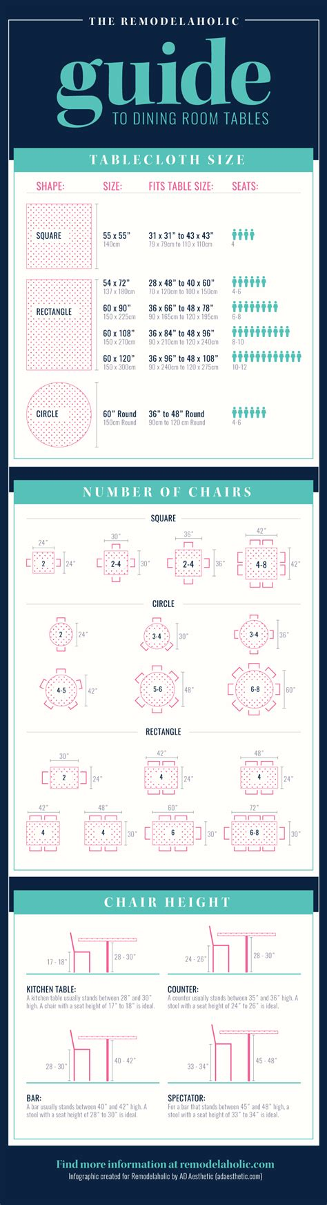 Dining Table Size Guide Remodelaholic The Remodelaholic Guide To Dining Table Sizes Seating Tablecloth Size And