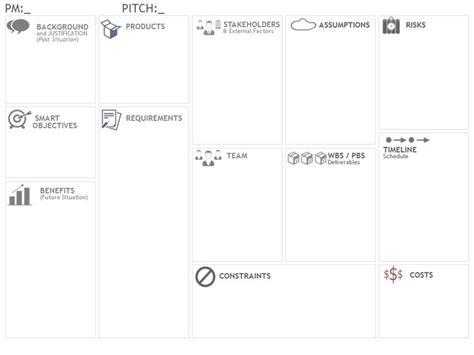 design management netherlands project model canvas template project management
