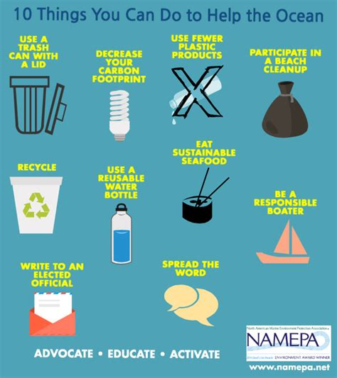 Top Five Sexual Things Want Us To Do by Graphics To Plastic Pollution Coalition