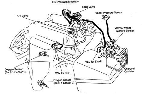 1996 toyota camry engine diagram repair guides vacuum diagrams vacuum diagrams