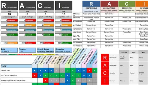 Raci Matrix Template Bundle Create Your Professional Raci Quickly Microsoft Excel Raci Template