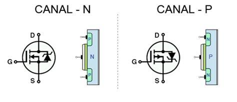 transistor fet interruptor transistor fet interruptor 28 images transistor fet salidas de mayor potencia con arduino y