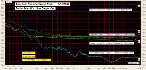 capacitor acoustic noise ceramic capacitor piezoelectric noise reversadermcream