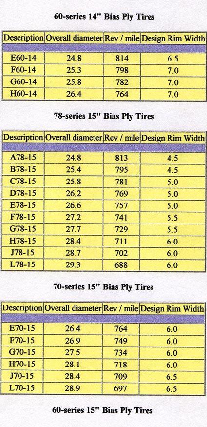 Car Tire Size Chart Collector Cartire Size Conversion Chart Autos Post