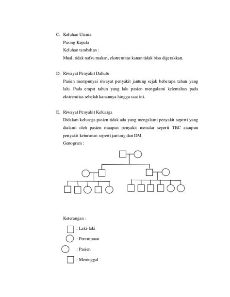 format askep tbc askep hipertensi