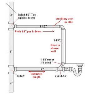 washer toilet plumbing venting diagram plumbing waste