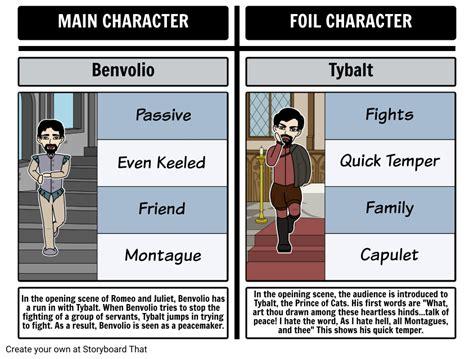 exle of foil foil character character foil exles foil definition