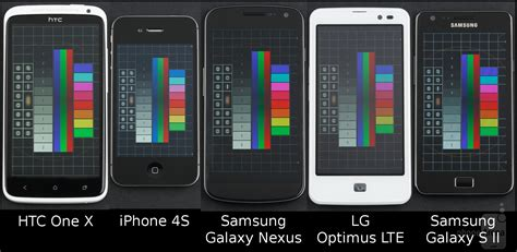 Washed Out Colors - ips vs amoled display comparison samsung galaxy nexus s ii htc one x lg nitro hd and iphone