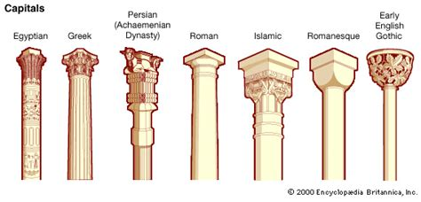 different styles of architecture capital architecture britannica com