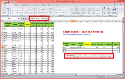 tutorial excel hlookup how to use the hlookup function with exles excel
