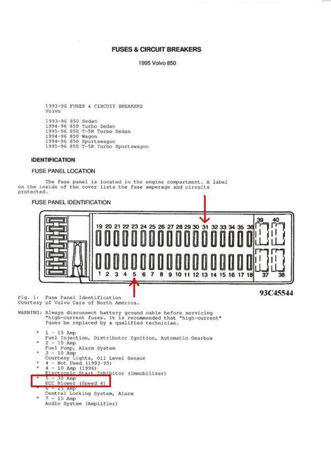 1995 volvo 850 fuse box diagram 31 wiring diagram images