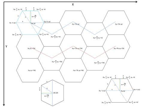 grid pattern java creating a hexagonal grid for games c java web