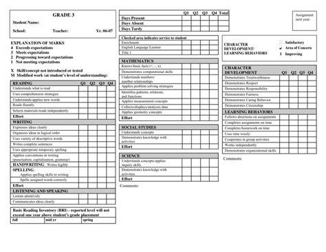 3rd grade report card template re designing elementary school report cards 329