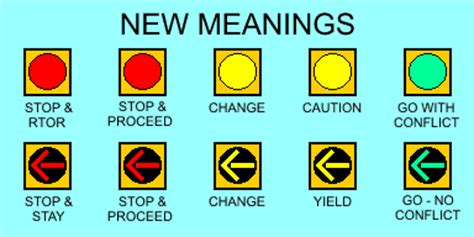 what does a flashing yellow light mean left turn definitions