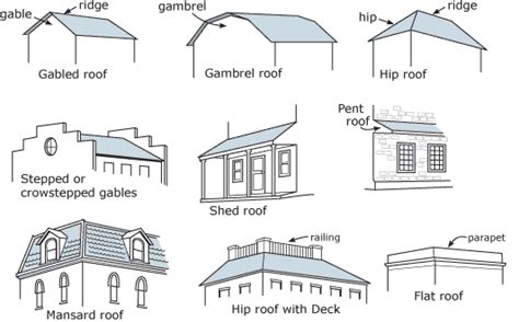 different types of home styles roof types house styles john s school site