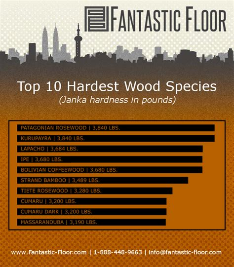 durable wood flooring fantastic floor faq what is the most durable hardwood