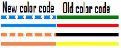 phone color code nyphonejacks phone and network color codes