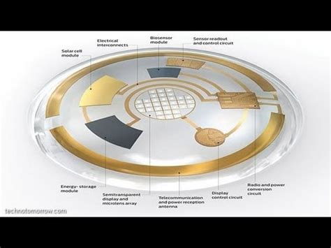 bionic contact lens displays have gone up to eight pixels